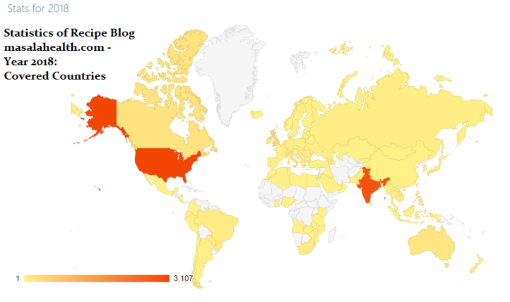 Statistics of Recipe Blog masalahealth.com - Year 2018: Global Internet Traffic of 114 Countries