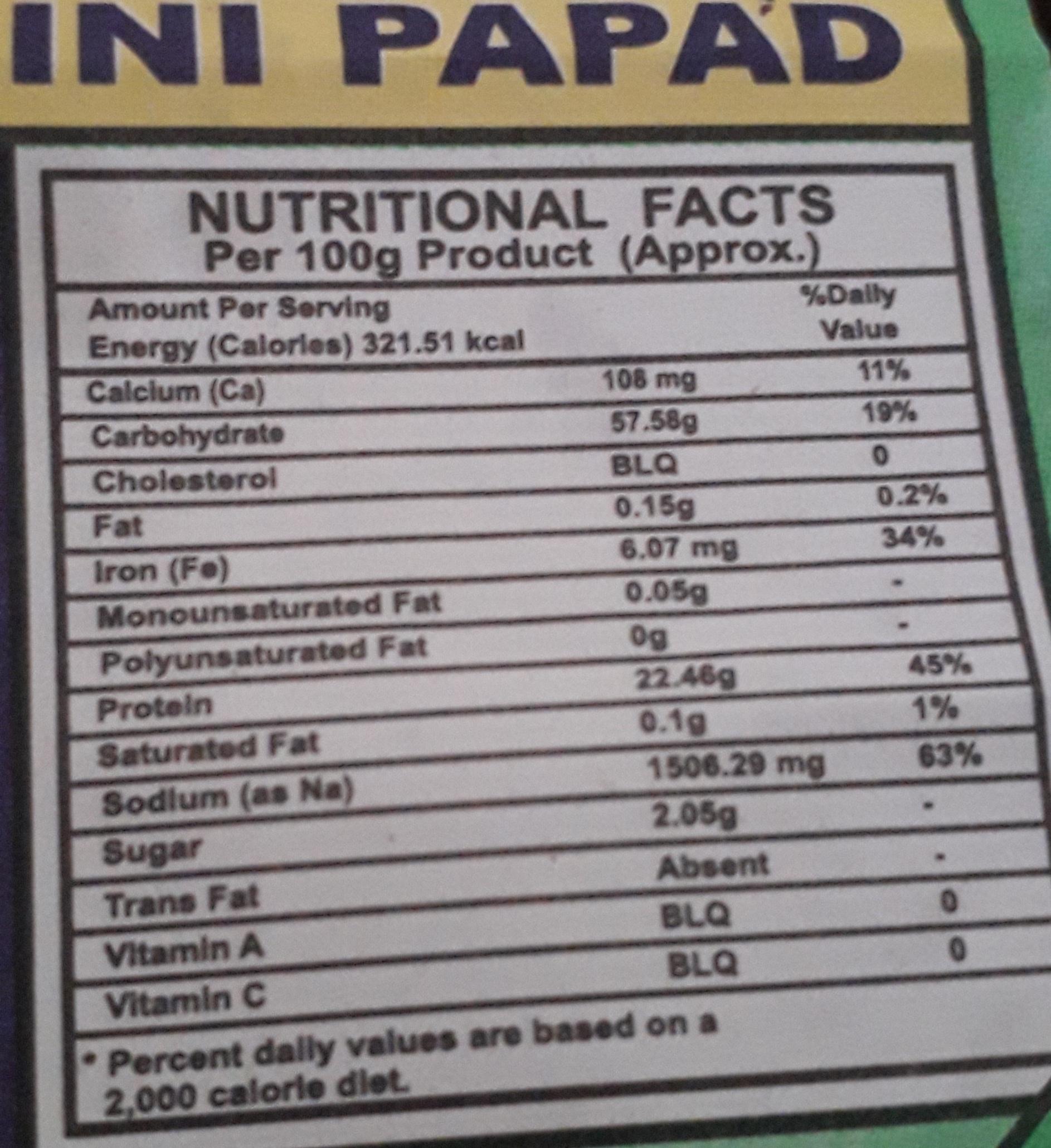 Nutritional Information of Urad Papad